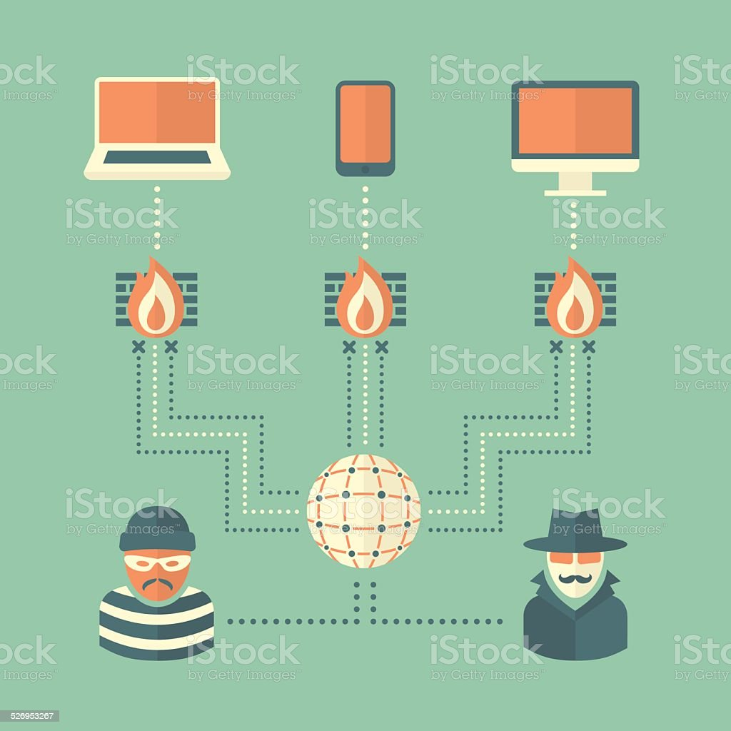 Conceptual Security Illustration of a Flat Style vector art illustration