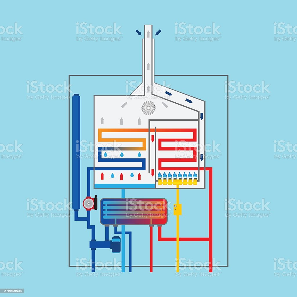 Condensing Gas Boiler Stock Vector Art & More Images of Backgrounds ...