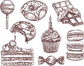 Confectionery, sketches, hand drawing