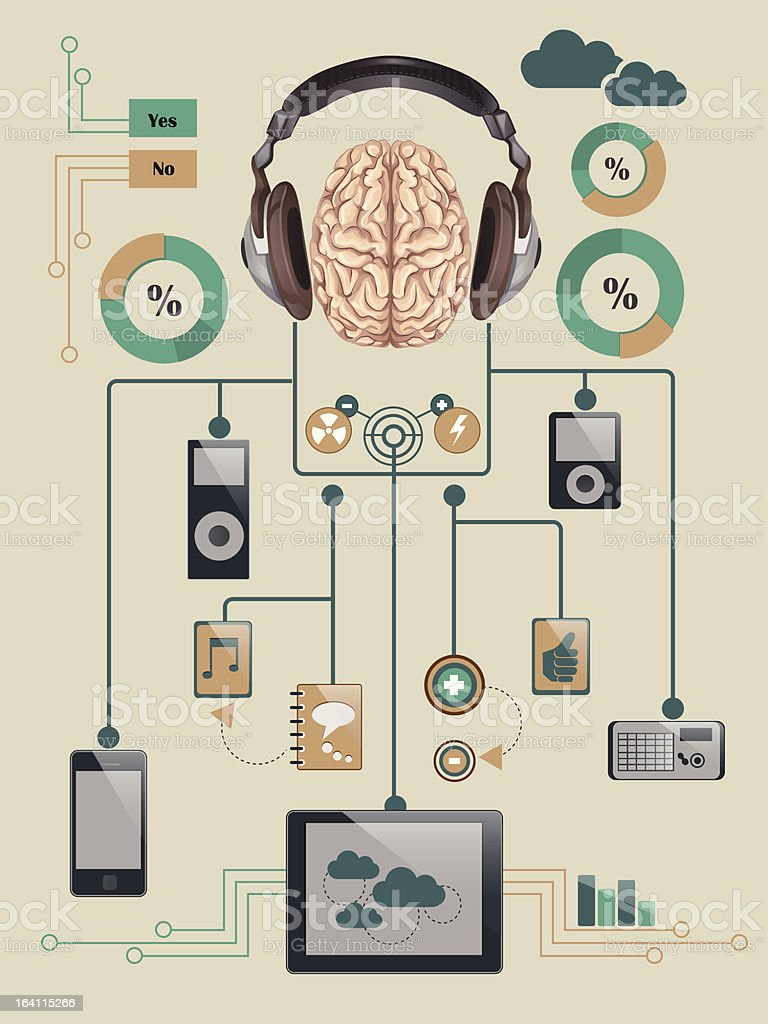 Connect your brain to the technology royalty-free stock vector art