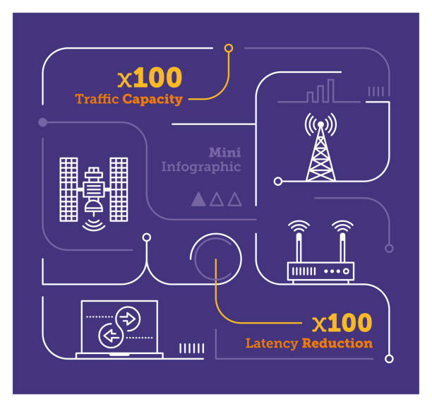 Connection Mini Infographic Vector Infographic Line Design Elements for Connection tower stock illustrations