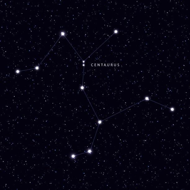 bildbanksillustrationer, clip art samt tecknat material och ikoner med stjärnbilden centaurus astronomiska symbolen - centaurus