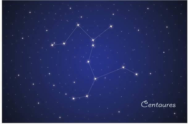 bildbanksillustrationer, clip art samt tecknat material och ikoner med constellation centaurus på natthimlen - centaurus
