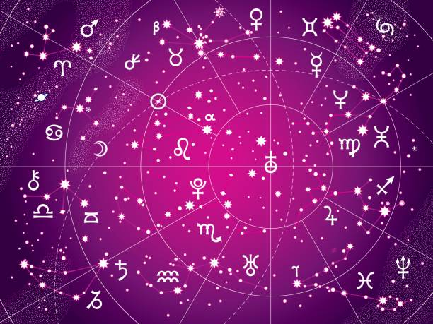 ilustrações de stock, clip art, desenhos animados e ícones de xii constellations of zodiac (antique purple version) - astrologia