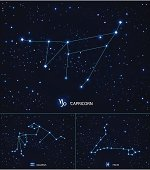 Constellations on the starry sky. Zodiac signs: Capricorn. Aquarius. Pisces.