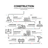 Construction and Architecture Related Process Infographic Design, Linear Style Vector Illustration