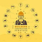 Construction Industry Banner Design