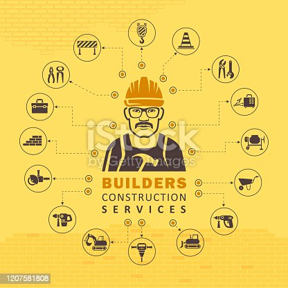 Construction Industry Banner Design
