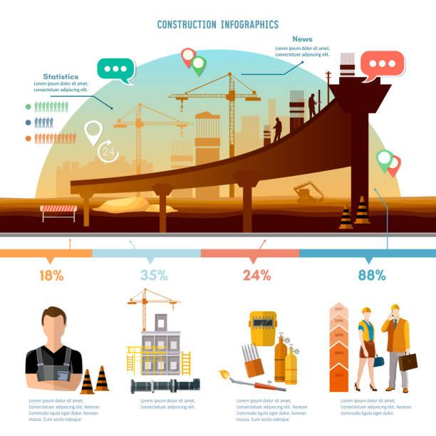 Construction infographics, big construction site vector art illustration