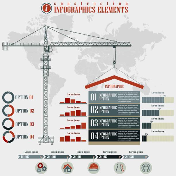 ilustrações, clipart, desenhos animados e ícones de infográficos elementos de construção - infográficos de site