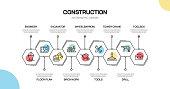 Construction Line Infographic Design
