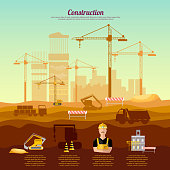 Construction site infographics industrial background vector illustration