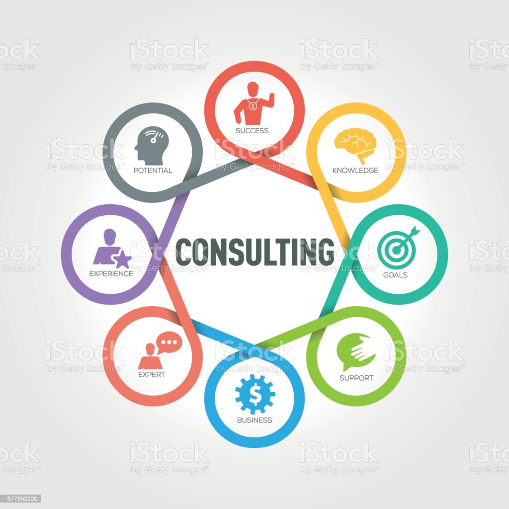 Consulting infographic with 8 steps, parts, options vector art illustration
