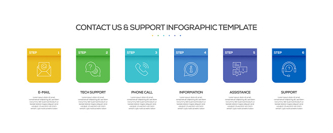 Contact Us and Support Related Process Infographic Template. Process Timeline Chart. Workflow Layout with Linear Icons