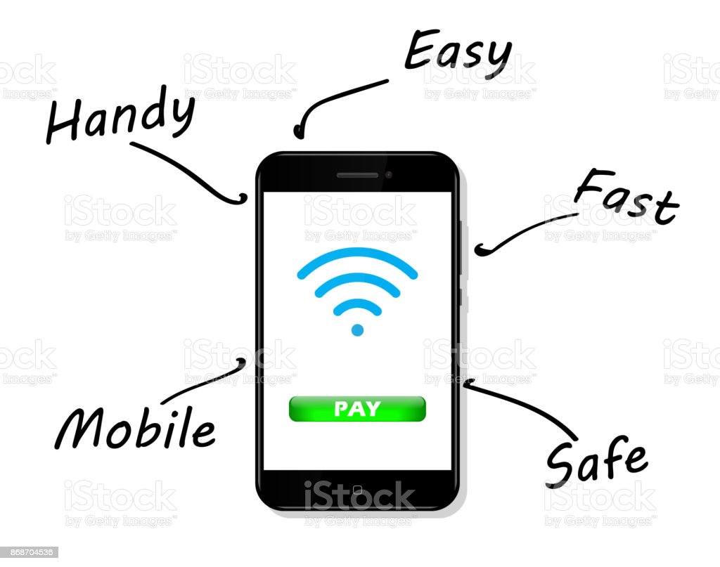 Contactless Payment Communication Technology Wireless Mobile Payment ...