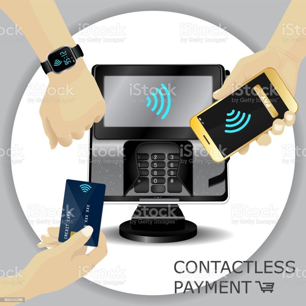Temassız ödeme hareketi ile ekran ve PIN pad terminal. Kablosuz ödeme. POS terminal, MSR, EMV, NFC smartphone ile ödeme düğmesi, el holding kredi kartı, smartwatch. Vektör vektör sanat illüstrasyonu