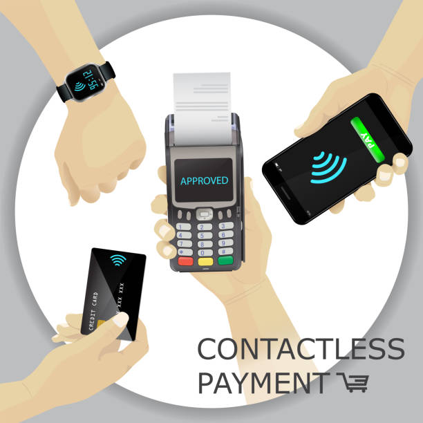 Contactless payments set. POS terminal, smartphone, credit card, smartwatch. Hand holding device. Contactless payments set. POS terminal, smartphone, credit card, smartwatch. Hand holding device. banking silhouettes stock illustrations