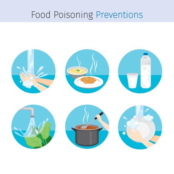 ilustrações de stock, clip art, desenhos animados e ícones de contagious disease prevention and secure icons set, health and sanitation, cleanness - loiça