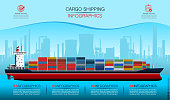 istock Container Ship Infographic 1058547062
