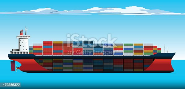Large Fully Loaded Container Vessel.