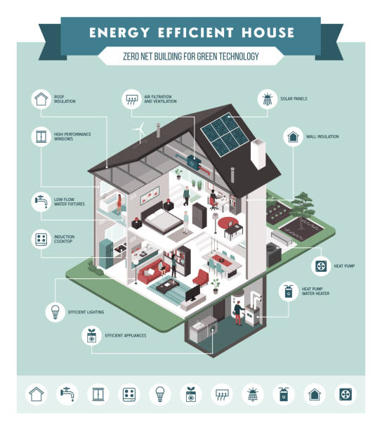 contemporary energy efficient house interiors - energy saving stock illustrations, clip art, cartoons, & icons