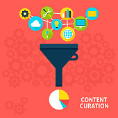 Content Curation Flat Concept