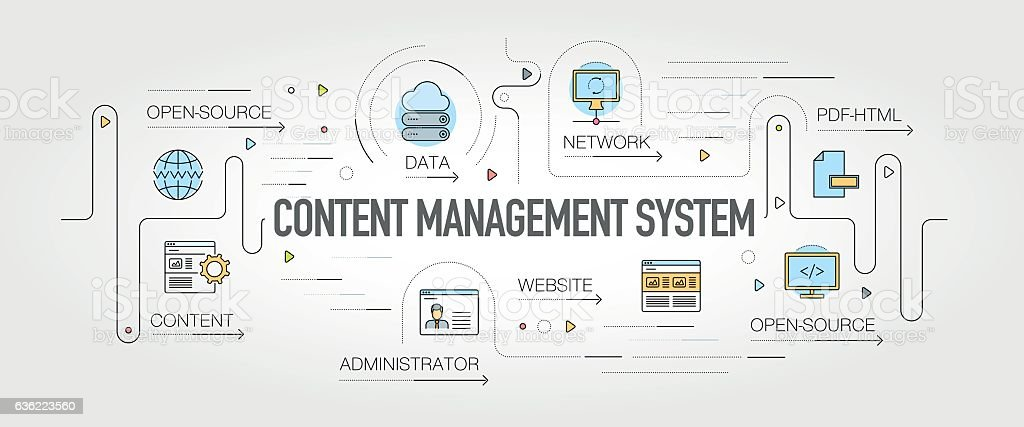 Content Management System banner and icon set vector art illustration