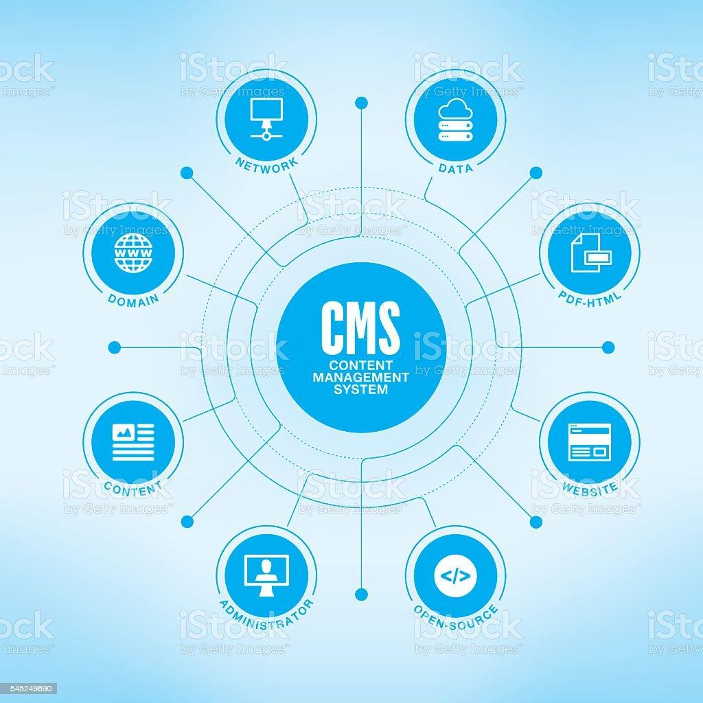 コンテンツ管理システム表にキーワードとアイコン のイラスト素材