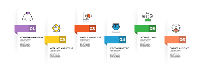 Content Marketing Related Process Infographic Template. Process Timeline Chart. Workflow Layout with Linear Icons