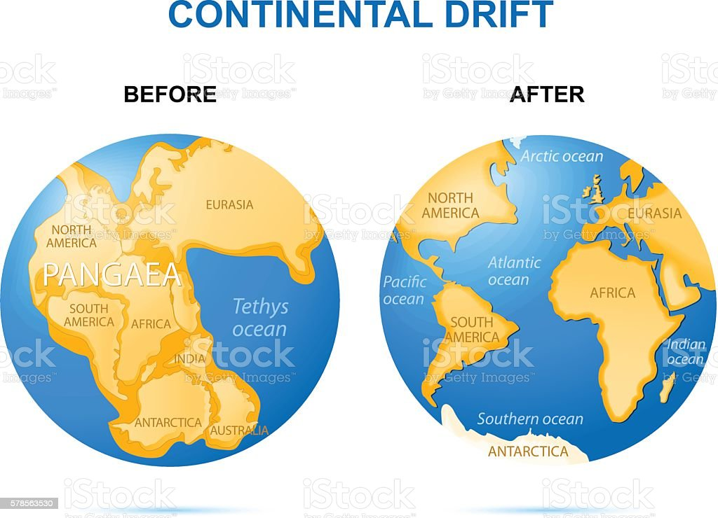 Continental drift on the planet Earth vector art illustration