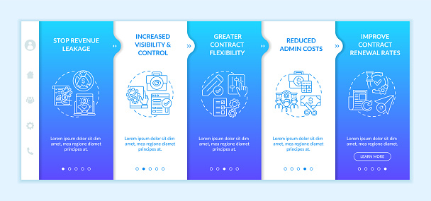 Contract management automation benefits onboarding vector template