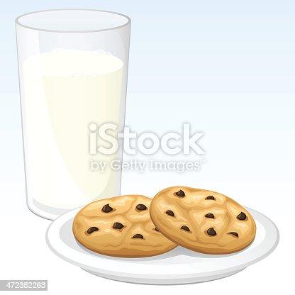 istock Cookies and Milk 472382263