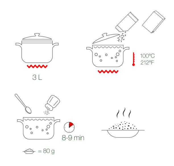 Royalty Free Instant Pot Clip Art, Vector Images