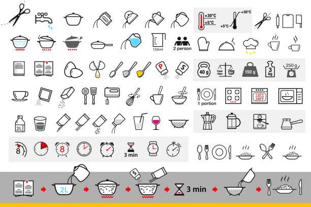 ilustraciones, imágenes clip art, dibujos animados e iconos de stock de instrucciones de cocción y preparación. conjunto de la muestra para pauta detallada. - receta instrucciones