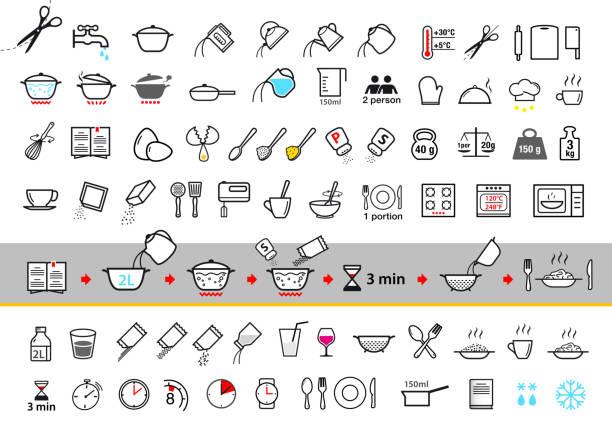 ilustraciones, imágenes clip art, dibujos animados e iconos de stock de instrucciones de cocción y preparación. - receta instrucciones