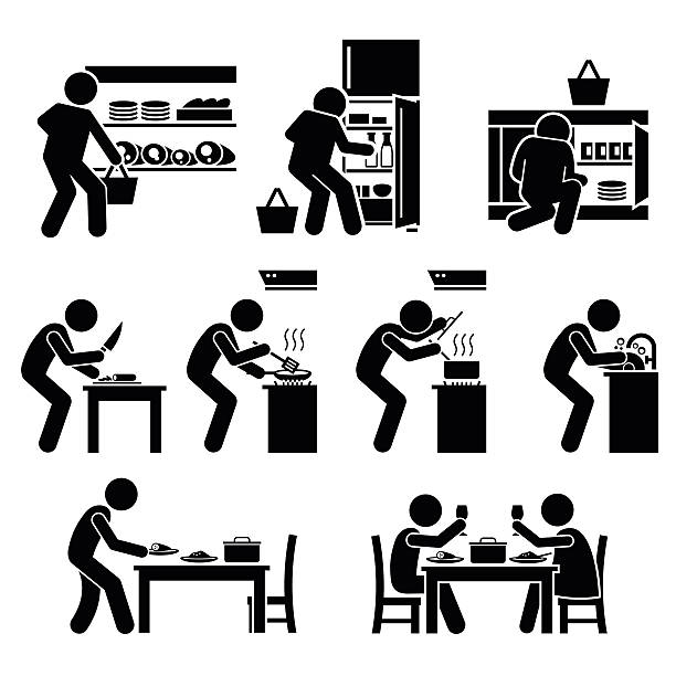 Cooking at Home and Preparing Food Pictogram Set of vector stick man pictogram representing the process of preparing a meal which include buying from grocery store, storing in the refrigerator, slicing, cooking, washing, and finally putting them on the table for eating. serving dish stock illustrations