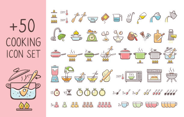 illustrazioni stock, clip art, cartoni animati e icone di tendenza di cooking instructions colorful icon set - impastare