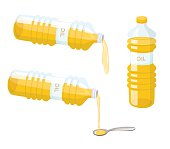 Cooking oil set