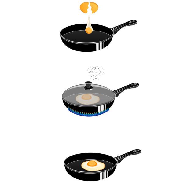 bildbanksillustrationer, clip art samt tecknat material och ikoner med matlagning omelett i en kastrull - frying pan
