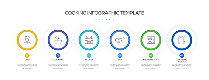 Cooking Related Process Infographic Template. Process Timeline Chart. Workflow Layout with Linear Icons