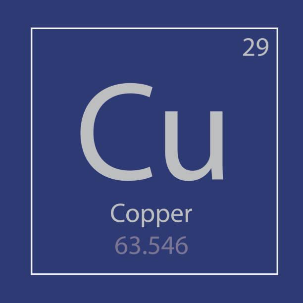 kupfer cu chemische elementsymbol - kupfer stock-grafiken, -clipart, -cartoons und -symbole