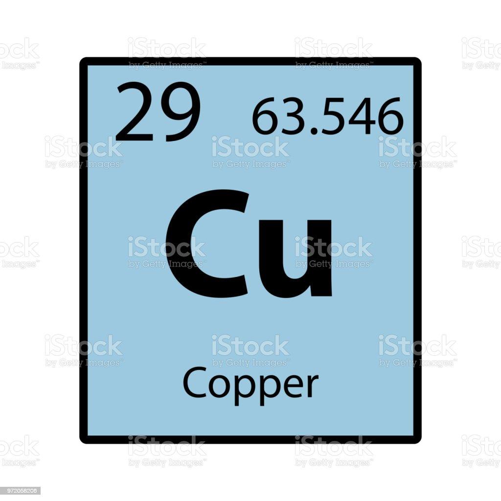 Copper periodic table element color icon on white background vector copper periodic table element color icon on white background vector royalty free copper periodic table urtaz Choice Image