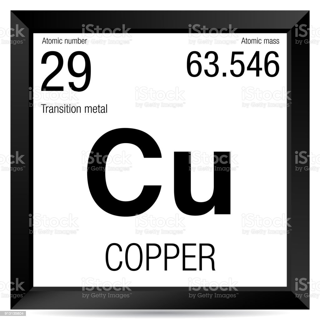 Copper Symbol Element Number 29 Of The Periodic Table Of The