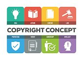 Copyright Concept Icons Set