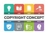 Copyright Concept Icons Set