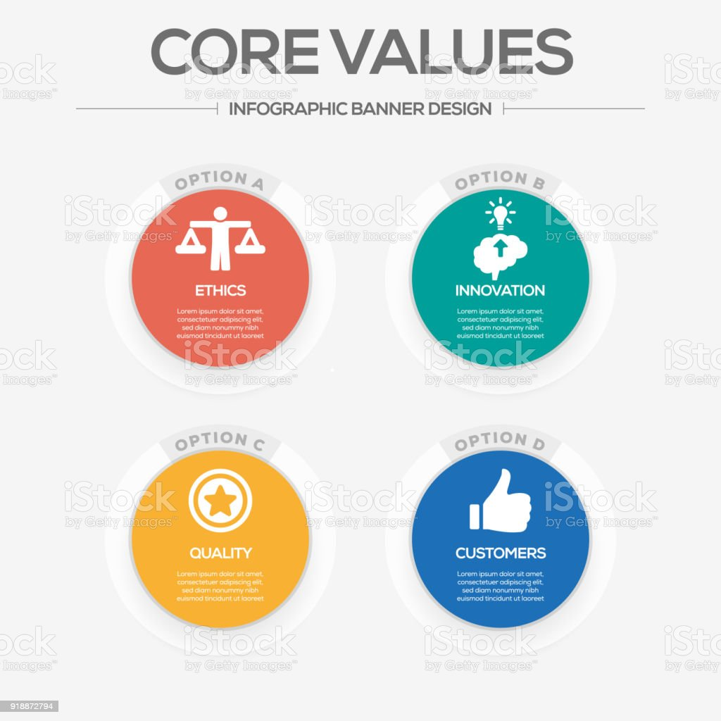 the influence of employment on core values Six core values of organization development nine years ago this month,  providing opportunities for people in organizations to influence the way in which they relate to work,  the six core values of leadership, culture, and organization development are incredibly timeless.