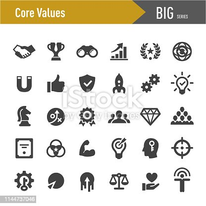 Core Values,
