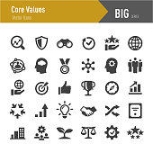 Core Values, Business,