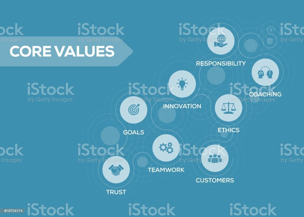 Core Values Icons with Keywords vector art illustration