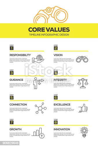 core values infographic design template stock vector art